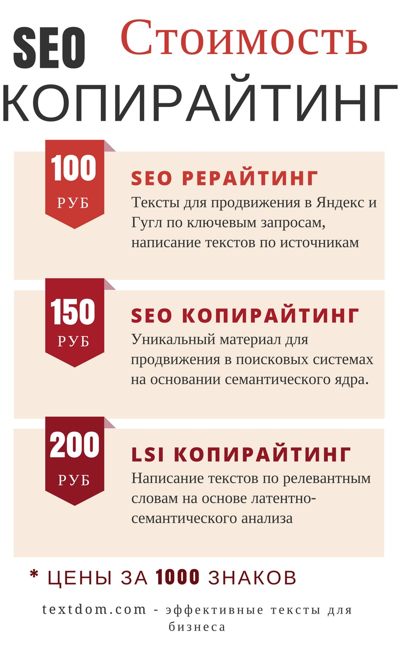 SEO-copywriting-price.jpg